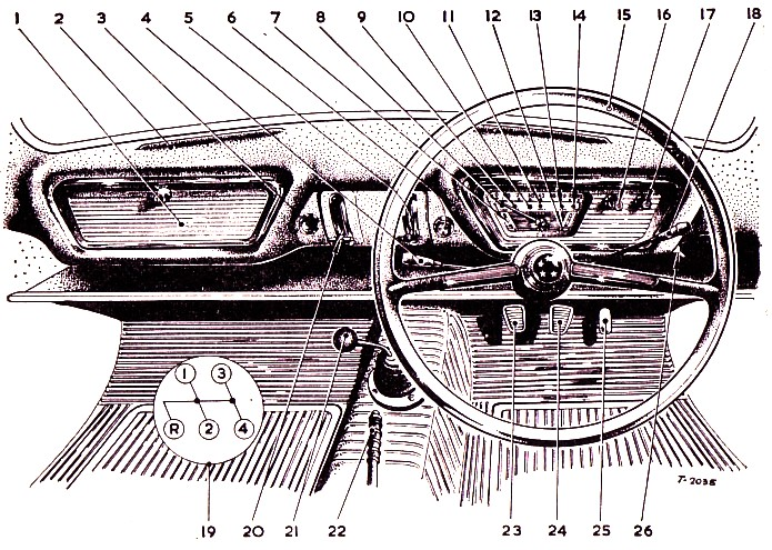 Dash Layouts  U2013 Ford Anglia 105e Owners U0026 39  Club