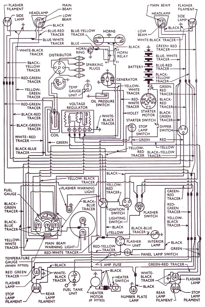 wiring prefect prefect ford anglia 105e owners' club ford 5000 wiring diagram at panicattacktreatment.co